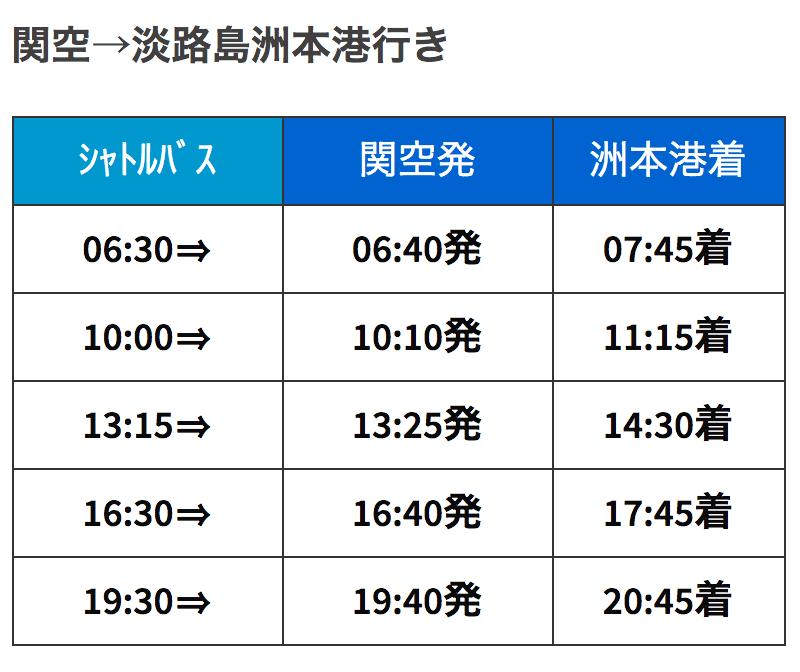淡路関空ラインの時刻表