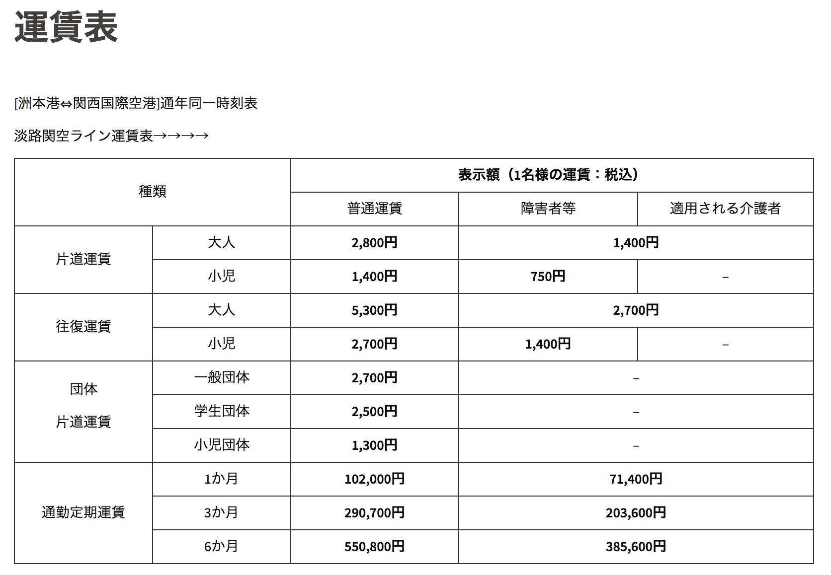 淡路関空ラインの価格表