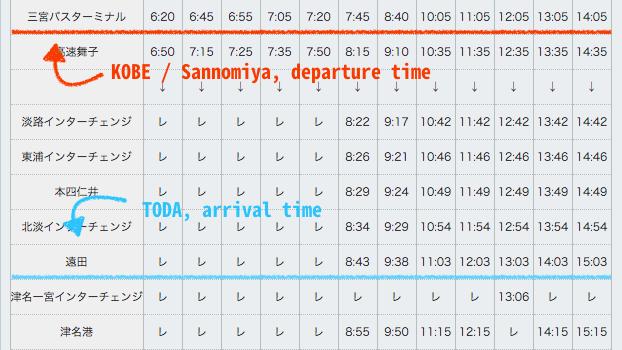 sannomiya-toda-timetable1