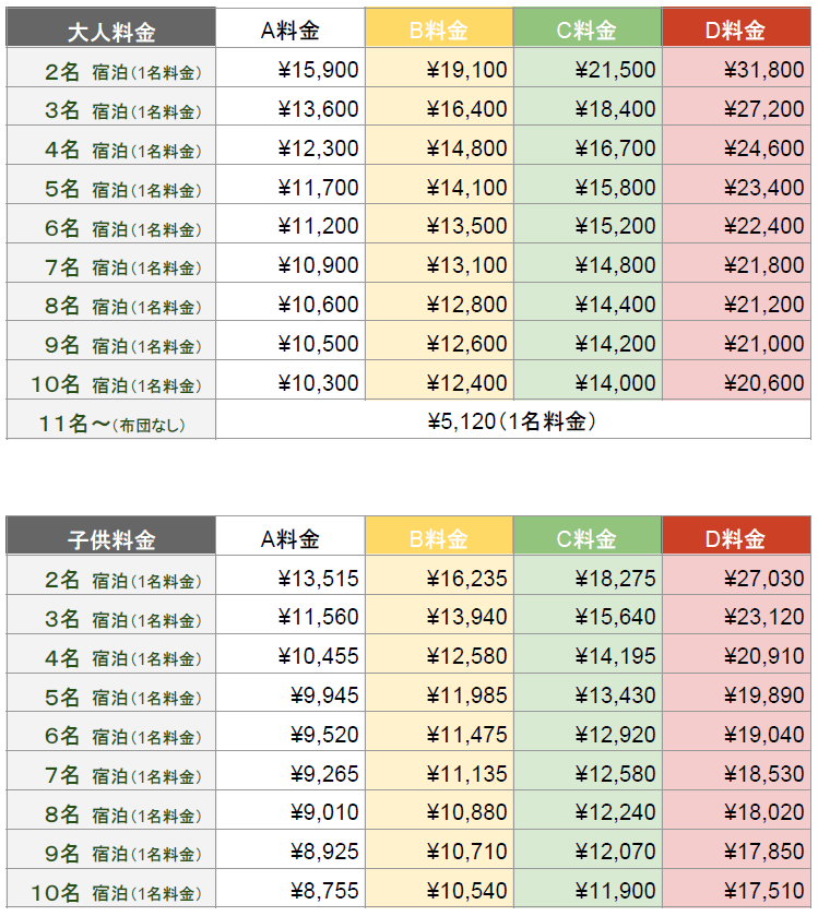 淡路島コテージバーベキュー道具プランの料金